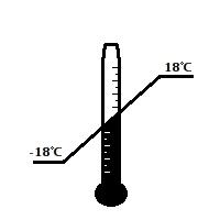 Дефростация мяса. Методы, температурные режимы, плюсы и минусы